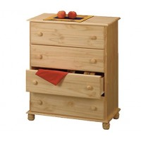 Commode IBAN